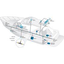 Объедините все приборы и датчики на лодке в единую сеть NMEA2000